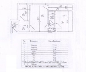 Apartament 2 camere renovat, mobilat, utilat - Metrou Dristor