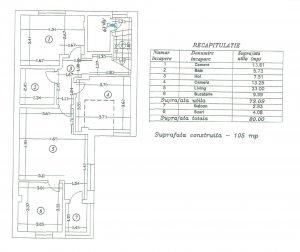 Vanzare apartament 3 camere-PLEVNEI