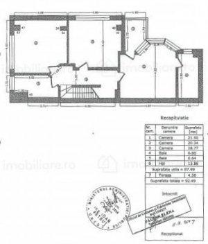 VILA Dorobanti-Floreasca pentru firme - Birouri, Afaceri, Medical/estetica
