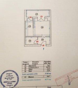 Apartament 2 camere -mobilat/utilat- New City Residence Mihai Bravu